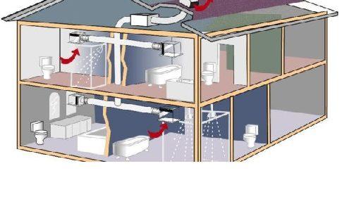 ventilatie-casa-1-600x300